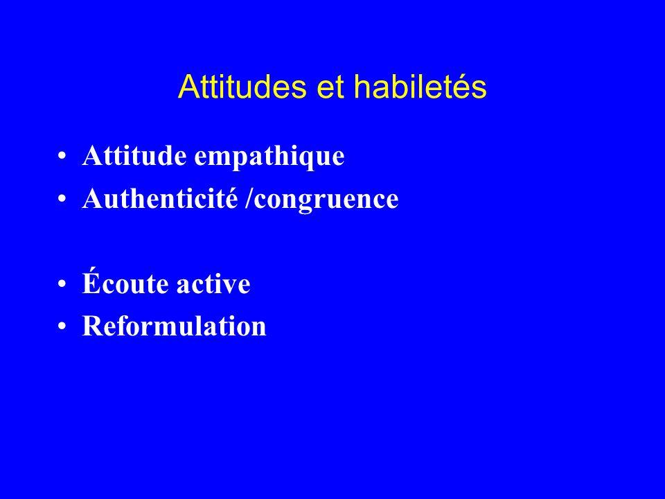 Attitudes et habiletés Attitude empathique Authenticité /congruence Écoute active Reformulation