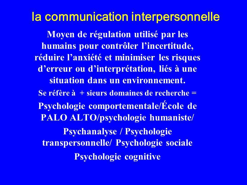 la communication interpersonnelle Moyen de régulation utilisé par les humains pour contrôler lincertitude, réduire lanxiété et minimiser les risques d