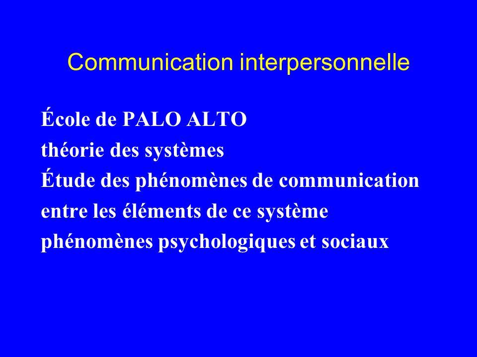 Communication interpersonnelle École de PALO ALTO théorie des systèmes Étude des phénomènes de communication entre les éléments de ce système phénomèn
