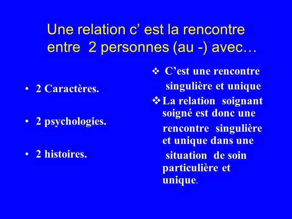 Une relation c est la rencontre entre 2 personnes (au -) avec… 2 Caractères. 2 psychologies. 2 histoires. Cest une rencontre singulière et unique La r