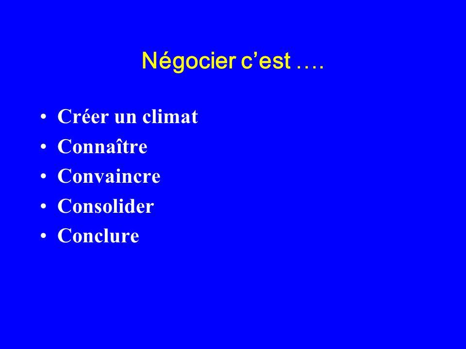 Négocier cest …. Créer un climat Connaître Convaincre Consolider Conclure
