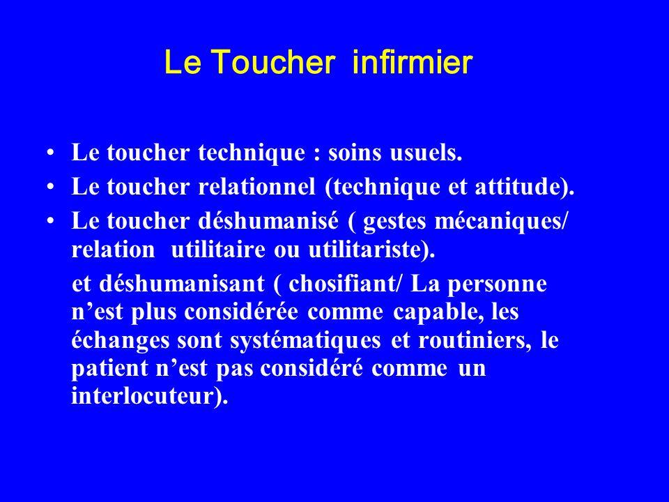 Le Toucher infirmier Le toucher technique : soins usuels. Le toucher relationnel (technique et attitude). Le toucher déshumanisé ( gestes mécaniques/