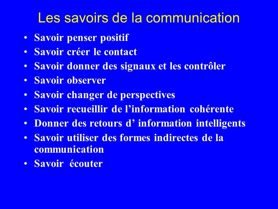Les savoirs de la communication Savoir penser positif Savoir créer le contact Savoir donner des signaux et les contrôler Savoir observer Savoir change