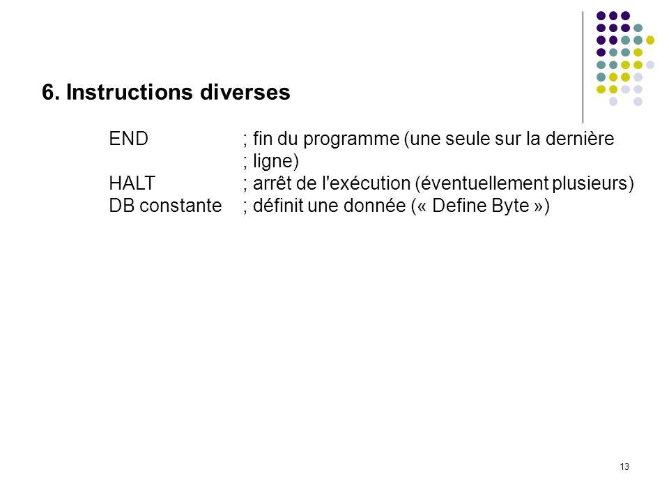 13 6. Instructions diverses END; fin du programme (une seule sur la dernière ; ligne) HALT ; arrêt de l'exécution (éventuellement plusieurs) DB consta