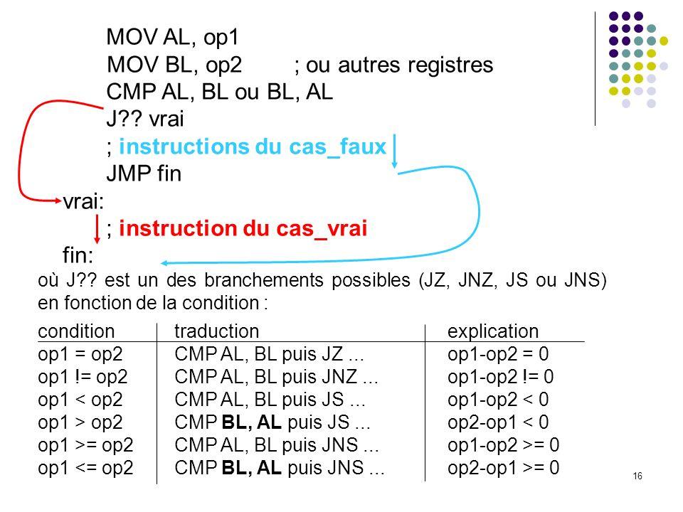 16 MOV AL, op1 MOV BL, op2 ; ou autres registres CMP AL, BL ou BL, AL J?? vrai ; instructions du cas_faux JMP fin vrai: ; instruction du cas_vrai fin: