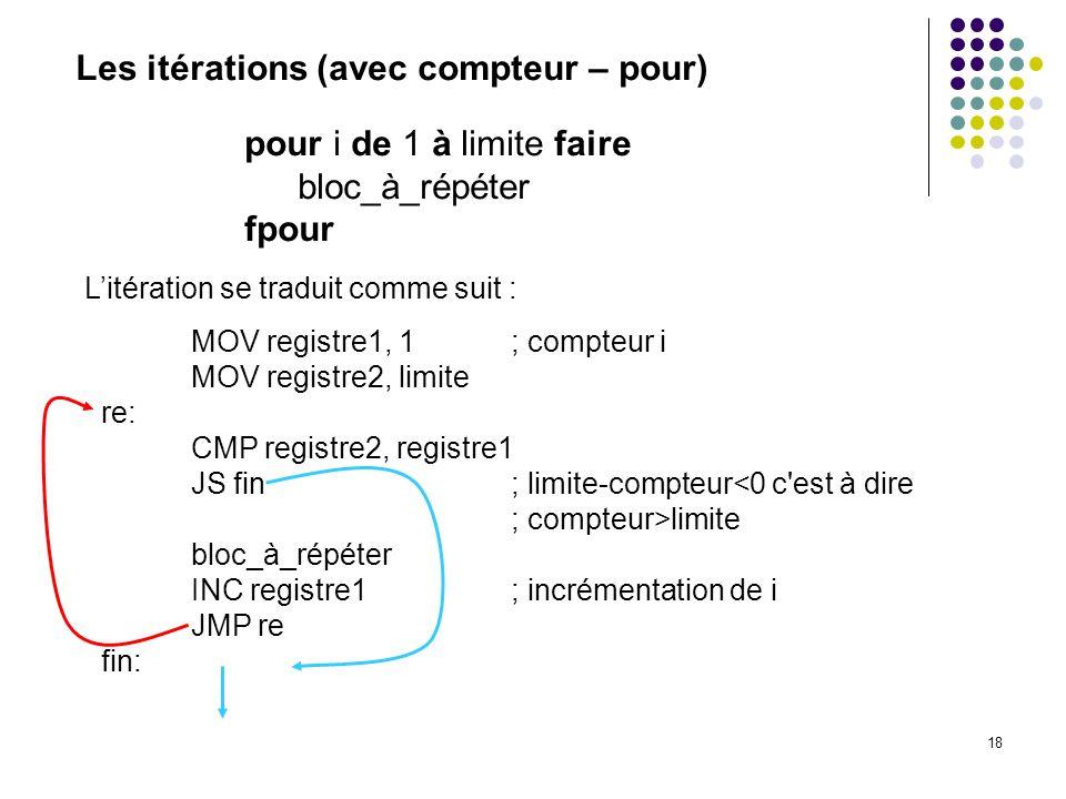 18 Les itérations (avec compteur – pour) pour i de 1 à limite faire bloc_à_répéter fpour Litération se traduit comme suit : MOV registre1, 1 ; compteu