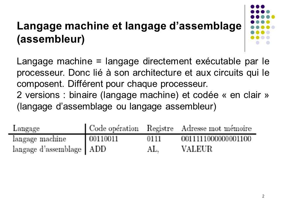 2 Langage machine = langage directement exécutable par le processeur. Donc lié à son architecture et aux circuits qui le composent. Différent pour cha