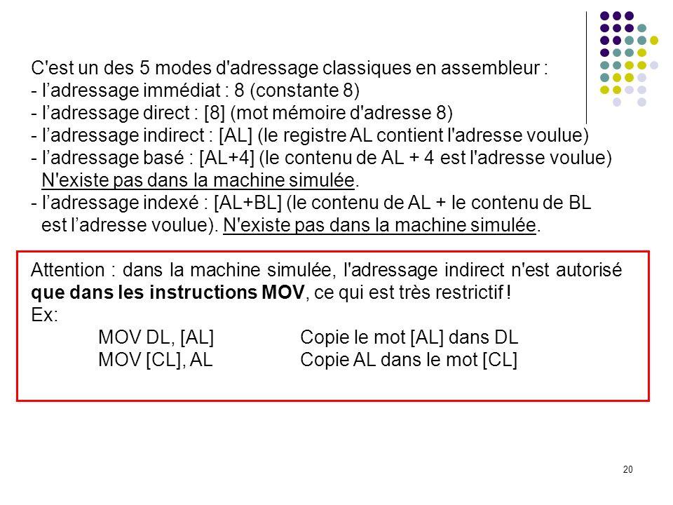 20 C'est un des 5 modes d'adressage classiques en assembleur : - ladressage immédiat : 8 (constante 8) - ladressage direct : [8] (mot mémoire d'adress