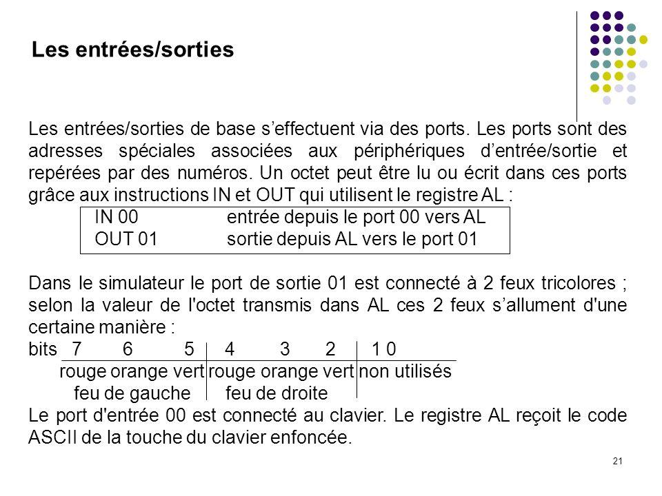21 Les entrées/sorties de base seffectuent via des ports. Les ports sont des adresses spéciales associées aux périphériques dentrée/sortie et repérées