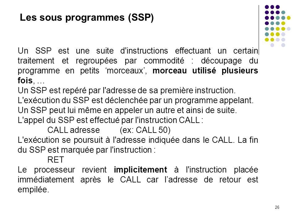 26 Les sous programmes (SSP) Un SSP est une suite d'instructions effectuant un certain traitement et regroupées par commodité : découpage du programme