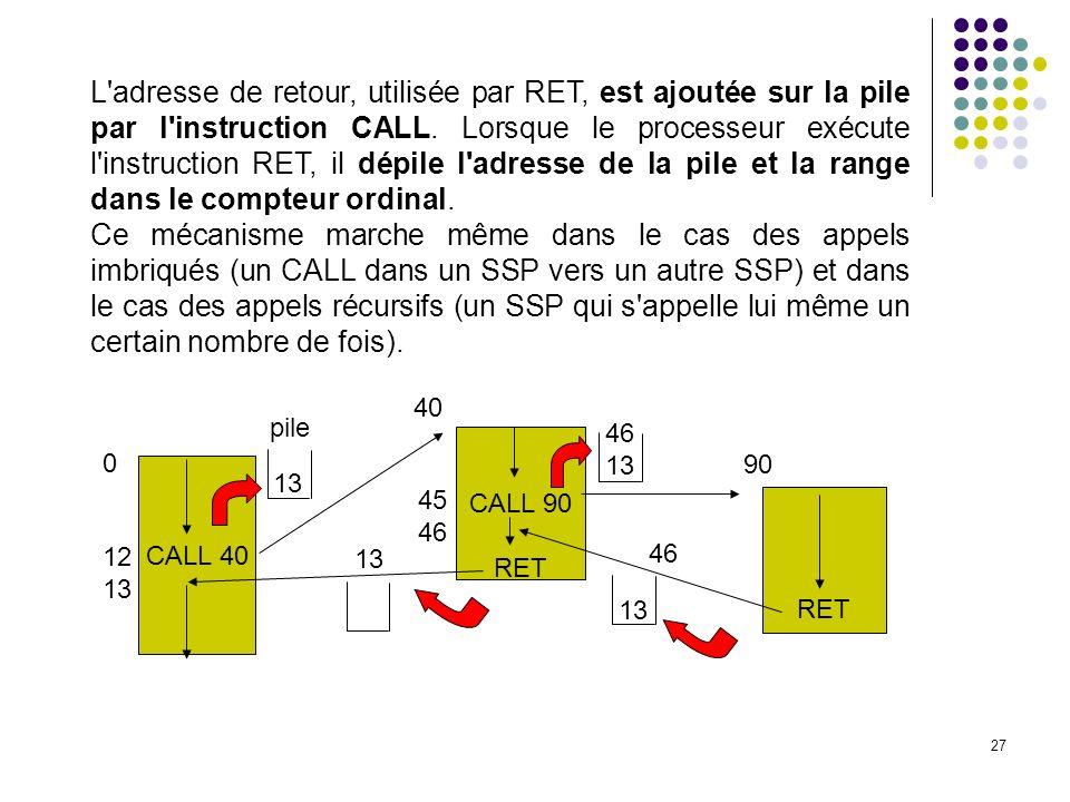 27 L'adresse de retour, utilisée par RET, est ajoutée sur la pile par l'instruction CALL. Lorsque le processeur exécute l'instruction RET, il dépile l