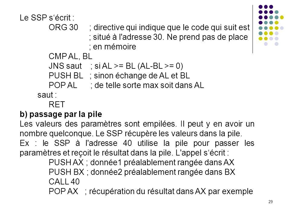 29 Le SSP sécrit : ORG 30 ; directive qui indique que le code qui suit est ; situé à l'adresse 30. Ne prend pas de place ; en mémoire CMP AL, BL JNS s