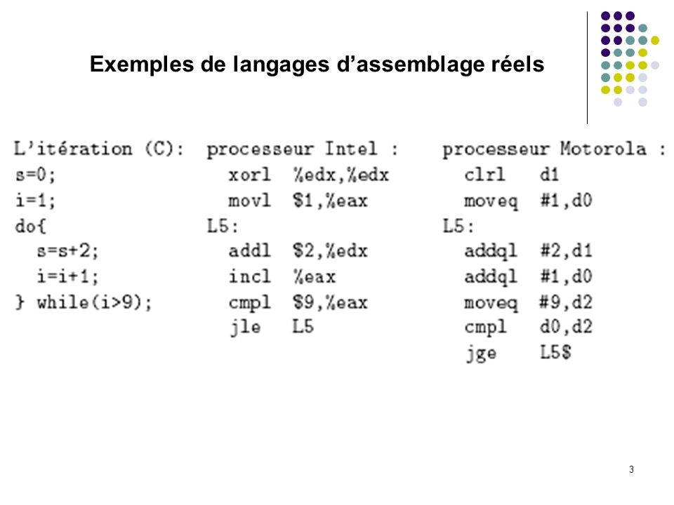 4 Lien avec les langages évolués (C, C++, COBOL, …) Il existe aussi des langages interprétés – traduction et exécution immédiate des instructions (ex: javascript, PHP) - et semi compilés-semi interprétés (Java)