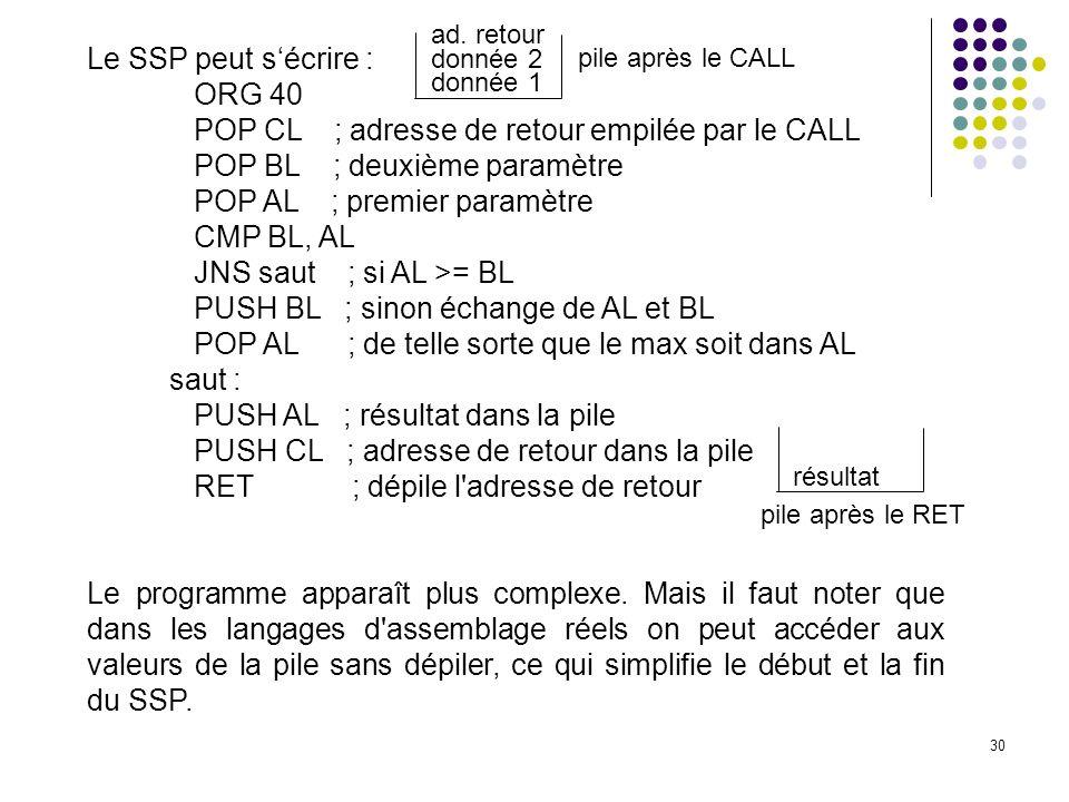 30 Le SSP peut sécrire : ORG 40 POP CL ; adresse de retour empilée par le CALL POP BL ; deuxième paramètre POP AL ; premier paramètre CMP BL, AL JNS s