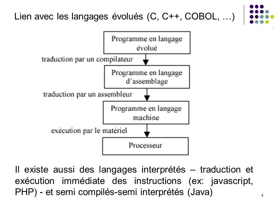4 Lien avec les langages évolués (C, C++, COBOL, …) Il existe aussi des langages interprétés – traduction et exécution immédiate des instructions (ex: