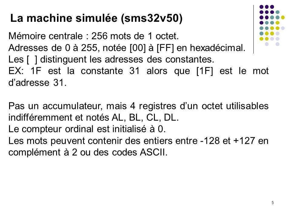 5 La machine simulée (sms32v50) Mémoire centrale : 256 mots de 1 octet. Adresses de 0 à 255, notée [00] à [FF] en hexadécimal. Les [ ] distinguent les