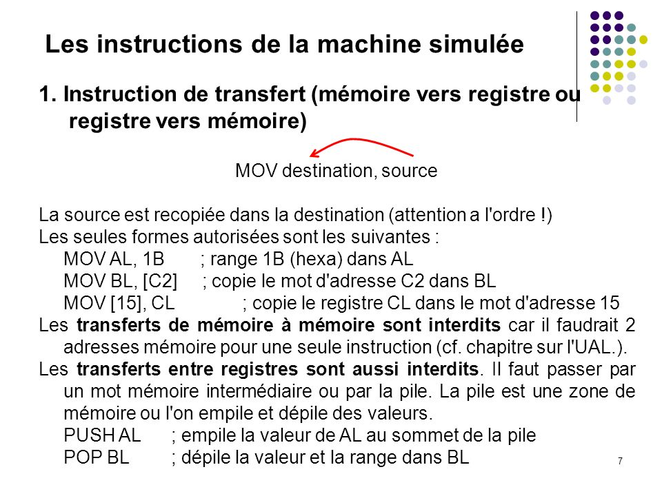7 Les instructions de la machine simulée 1.Instruction de transfert (mémoire vers registre ou registre vers mémoire) MOV destination, source La source