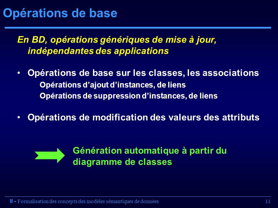 11 Opérations de base En BD, opérations génériques de mise à jour, indépendantes des applications Opérations de base sur les classes, les associations