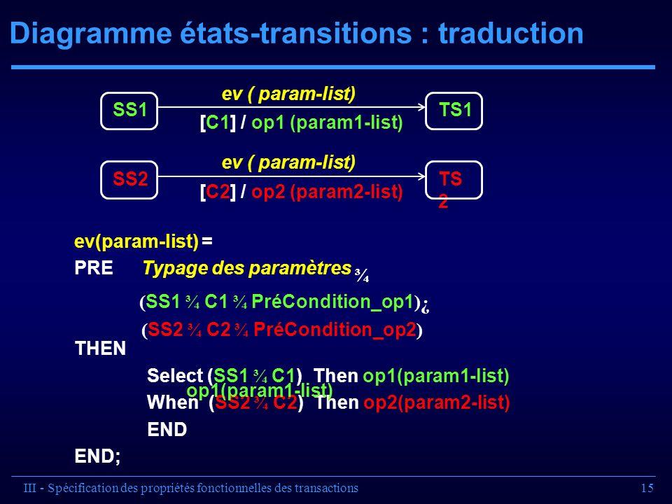15 Diagramme états-transitions : traduction TS1 III - Spécification des propriétés fonctionnelles des transactions SS1 ev ( param-list) ev(param-list)