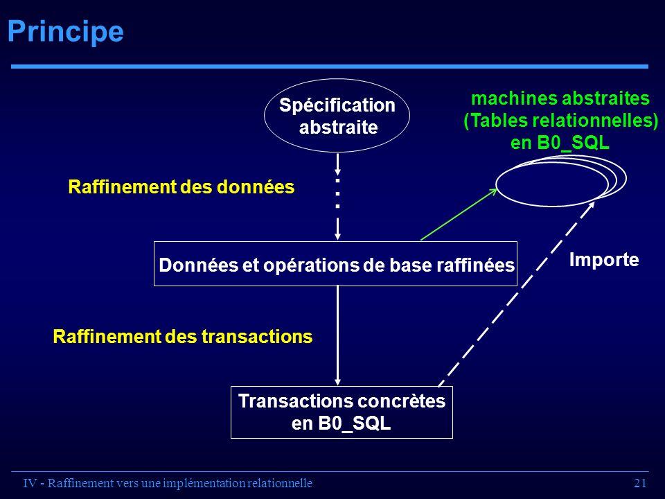 21 Principe Raffinement des données Spécification abstraite Données et opérations de base raffinées Raffinement des transactions Transactions concrète