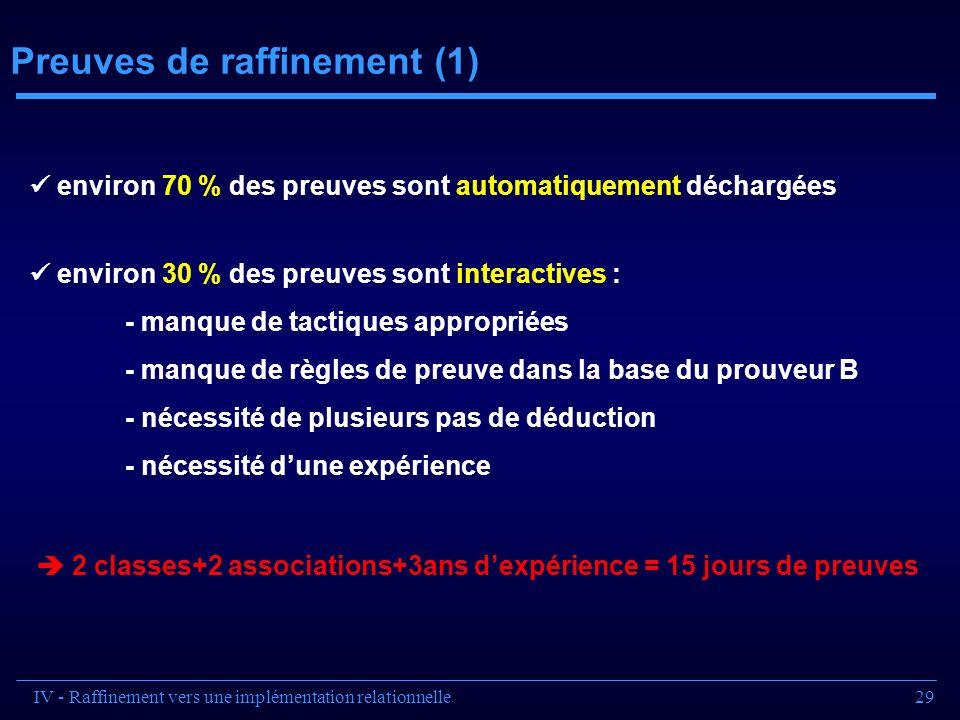 29 Preuves de raffinement (1) environ 70 % des preuves sont automatiquement déchargées environ 30 % des preuves sont interactives : - manque de tactiq