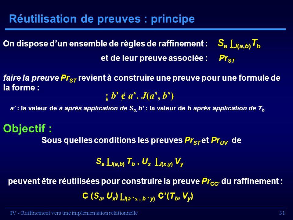31 Réutilisation de preuves : principe a : la valeur de a après application de S a, b : la valeur de b après application de T b On dispose dun ensembl