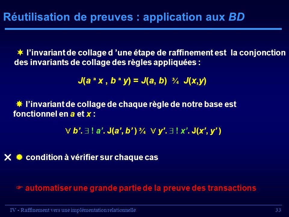 33 Réutilisation de preuves : application aux BD automatiser une grande partie de la preuve des transactions linvariant de collage d une étape de raff