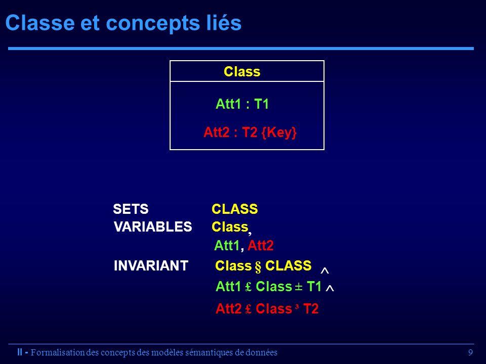 9 Classe et concepts liés Class SETS CLASS VARIABLES Class INVARIANT Class § CLASS II - Formalisation des concepts des modèles sémantiques de données