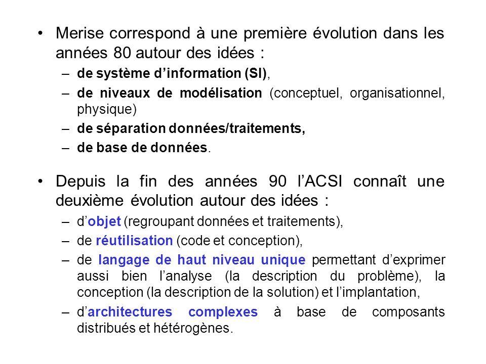 Merise correspond à une première évolution dans les années 80 autour des idées : –de système dinformation (SI), –de niveaux de modélisation (conceptue