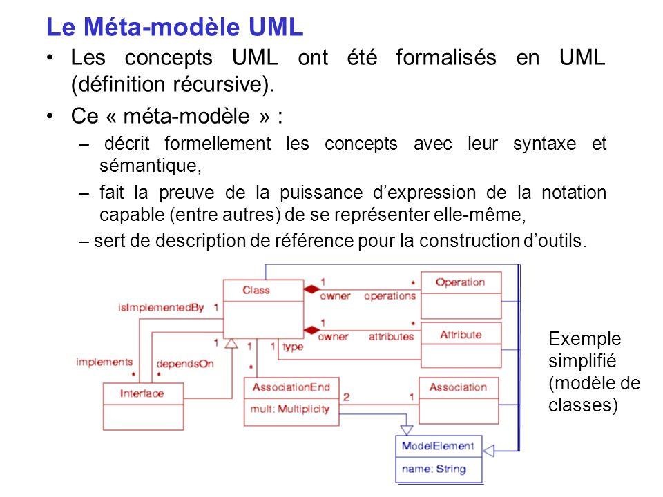 Le Méta-modèle UML Les concepts UML ont été formalisés en UML (définition récursive). Ce « méta-modèle » : – décrit formellement les concepts avec leu