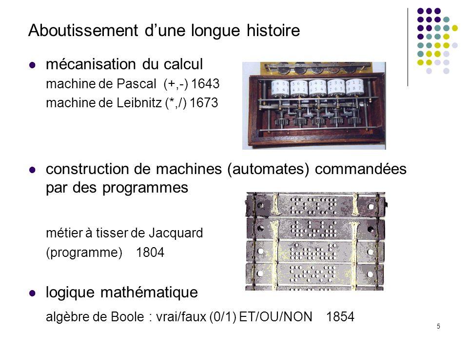 5 Aboutissement dune longue histoire mécanisation du calcul machine de Pascal (+,-) 1643 machine de Leibnitz (*,/) 1673 construction de machines (automates) commandées par des programmes métier à tisser de Jacquard (programme) 1804 logique mathématique algèbre de Boole : vrai/faux (0/1) ET/OU/NON 1854