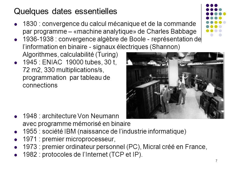 7 Quelques dates essentielles 1830 : convergence du calcul mécanique et de la commande par programme – «machine analytique» de Charles Babbage 1936-1938 : convergence algèbre de Boole - représentation de linformation en binaire - signaux électriques (Shannon) Algorithmes, calculabilité (Turing) 1945 : ENIAC 19000 tubes, 30 t, 72 m2, 330 multiplications/s, programmation par tableau de connections 1948 : architecture Von Neumann avec programme mémorisé en binaire 1955 : société IBM (naissance de lindustrie informatique) 1971 : premier microprocesseur, 1973 : premier ordinateur personnel (PC), Micral créé en France, 1982 : protocoles de lInternet (TCP et IP).