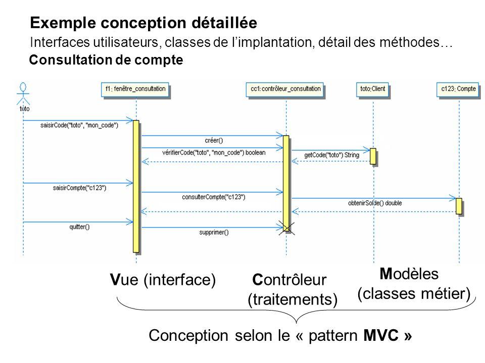 Exemple conception détaillée Interfaces utilisateurs, classes de limplantation, détail des méthodes… Vue (interface) Contrôleur (traitements) Modèles