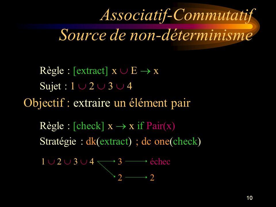 10 Associatif-Commutatif Source de non-déterminisme Règle : [extract] x E x Sujet : 1 2 3 4 Objectif : extraire un élément pair Règle : [check] x x if Pair(x) Stratégie : dk(extract) ; dc one(check) 1 2 3 4 3échec 22