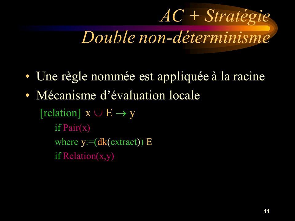 11 AC + Stratégie Double non-déterminisme Une règle nommée est appliquée à la racine Mécanisme dévaluation locale [relation] x E y if Pair(x) where y:=(dk(extract)) E if Relation(x,y)