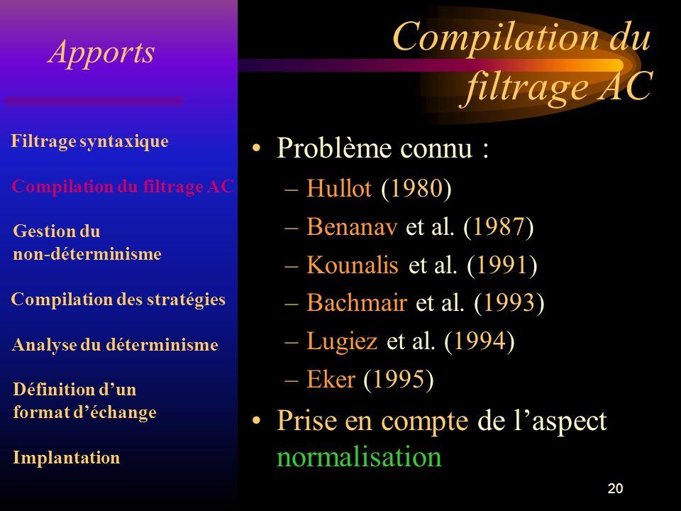 20 Compilation du filtrage AC Problème connu : –Hullot (1980) –Benanav et al.