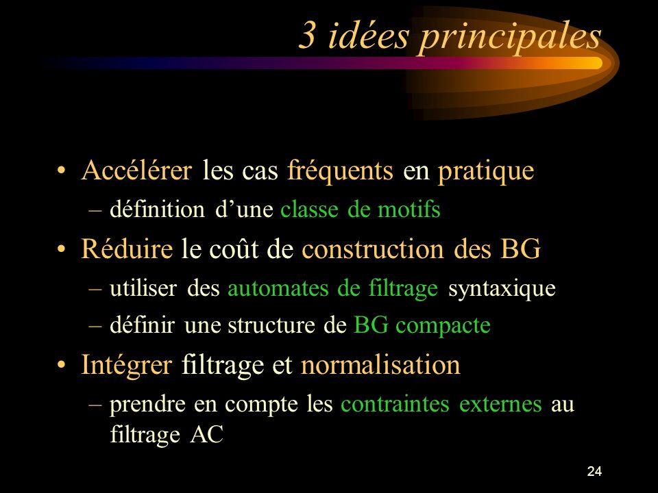 24 3 idées principales Accélérer les cas fréquents en pratique –définition dune classe de motifs Réduire le coût de construction des BG –utiliser des automates de filtrage syntaxique –définir une structure de BG compacte Intégrer filtrage et normalisation –prendre en compte les contraintes externes au filtrage AC