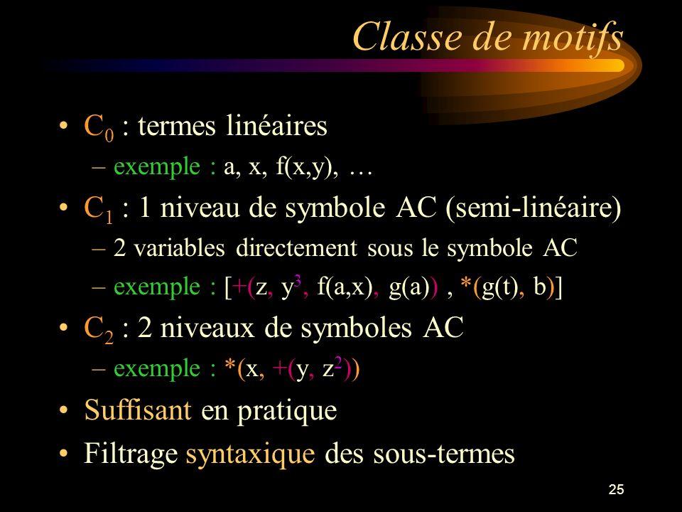 25 Classe de motifs C 0 : termes linéaires –exemple : a, x, f(x,y), … C 1 : 1 niveau de symbole AC (semi-linéaire) –2 variables directement sous le symbole AC –exemple : [+(z, y 3, f(a,x), g(a)), *(g(t), b)] C 2 : 2 niveaux de symboles AC –exemple : *(x, +(y, z 2 )) Suffisant en pratique Filtrage syntaxique des sous-termes