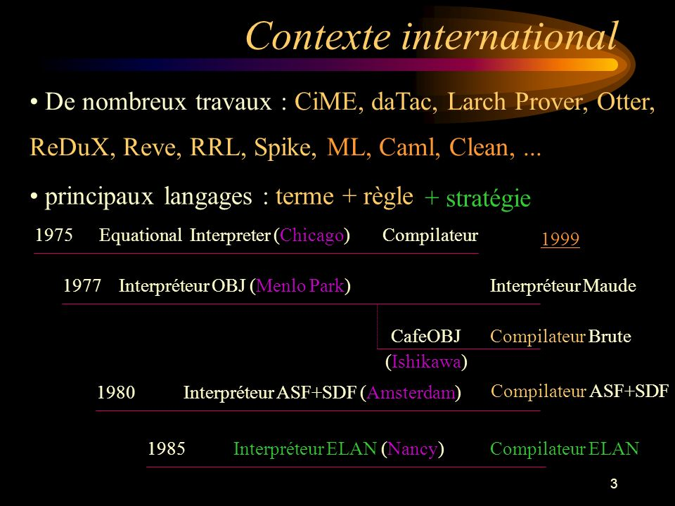 3 Contexte international De nombreux travaux : CiME, daTac, Larch Prover, Otter, ReDuX, Reve, RRL, Spike, ML, Caml, Clean,...