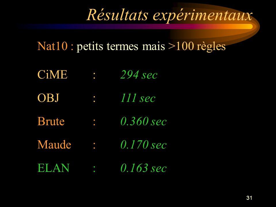 31 Résultats expérimentaux Nat10 : petits termes mais >100 règles CiME :294 sec OBJ :111 sec Brute :0.360 sec Maude :0.170 sec ELAN :0.163 sec