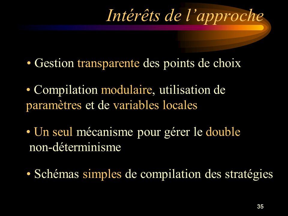 35 Intérêts de lapproche Gestion transparente des points de choix Compilation modulaire, utilisation de paramètres et de variables locales Un seul mécanisme pour gérer le double non-déterminisme Schémas simples de compilation des stratégies