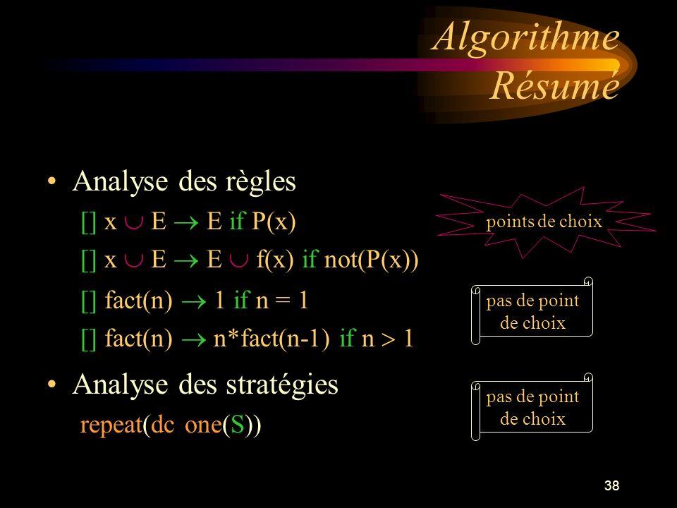 38 Algorithme Résumé Analyse des règles [] x E E if P(x) [] x E E f(x) if not(P(x)) points de choix pas de point de choix [] fact(n) 1 if n = 1 [] fact(n) n*fact(n-1) if n 1 Analyse des stratégies repeat(dc one(S))