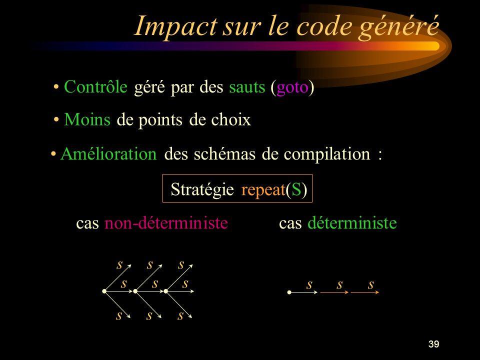 39 Impact sur le code généré Contrôle géré par des sauts (goto) Amélioration des schémas de compilation : s s s s s s s s s sss Stratégie repeat(S) cas déterministecas non-déterministe Moins de points de choix