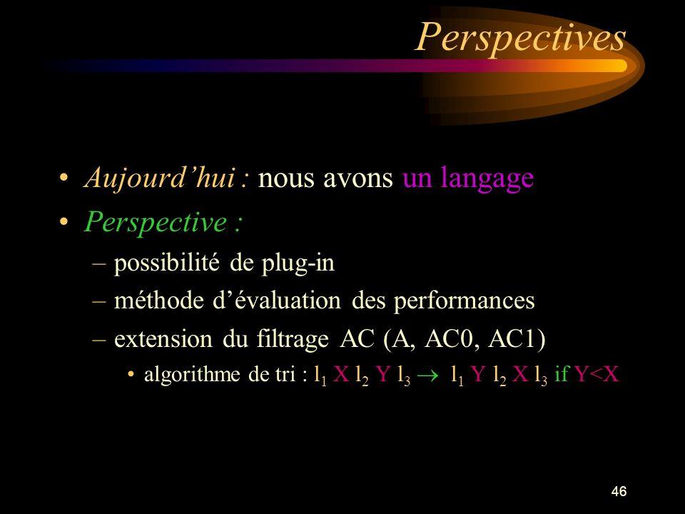 46 Perspectives Aujourdhui : nous avons un langage Perspective : –possibilité de plug-in –méthode dévaluation des performances –extension du filtrage AC (A, AC0, AC1) algorithme de tri : l 1 X l 2 Y l 3 l 1 Y l 2 X l 3 if Y<X