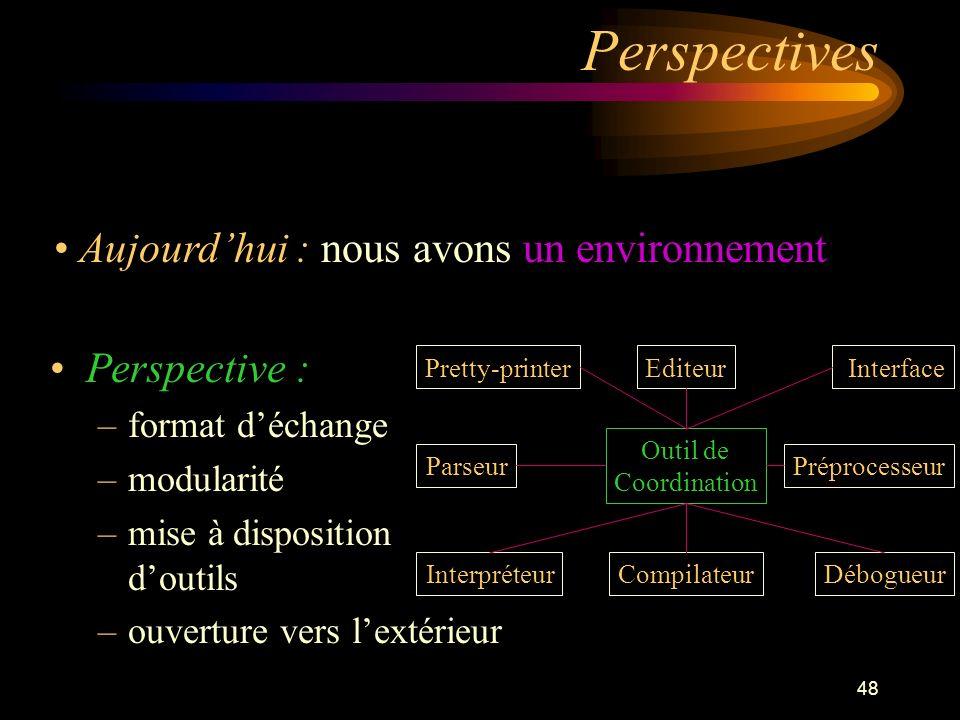 48 Perspectives Perspective : –format déchange –modularité –mise à disposition doutils –ouverture vers lextérieur Pretty-printerEditeur Interface Parseur Outil de Coordination Préprocesseur InterpréteurCompilateurDébogueur Aujourdhui : nous avons un environnement