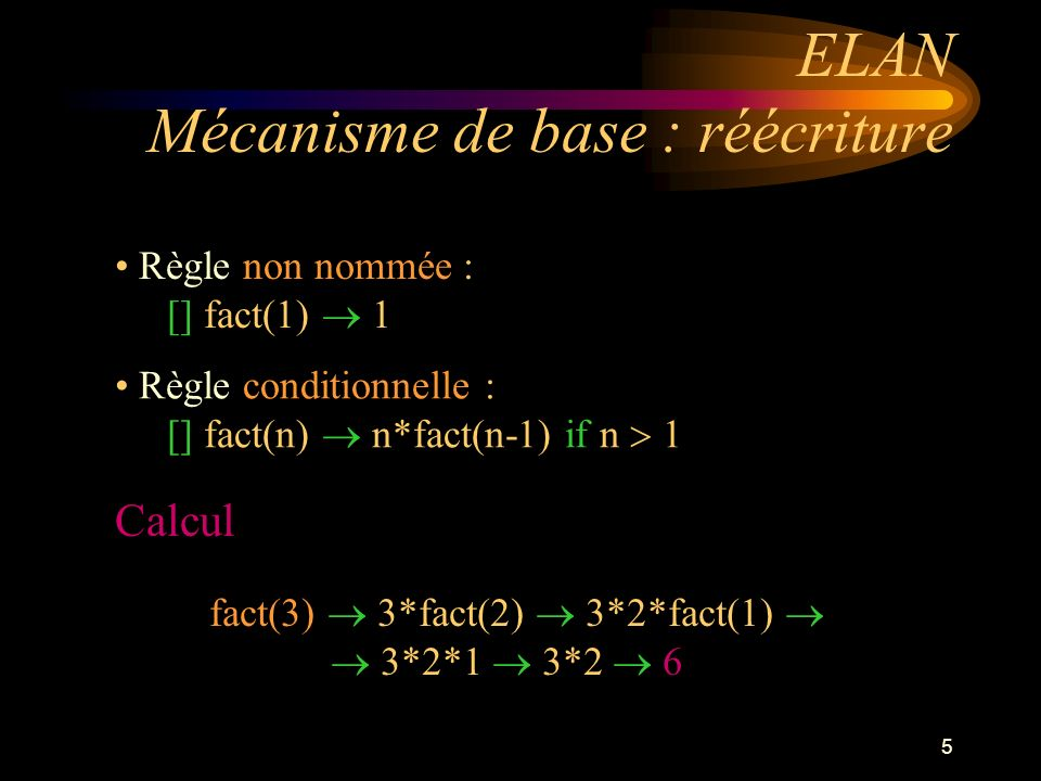 5 ELAN Mécanisme de base : réécriture Règle non nommée : [] fact(1) 1 Règle conditionnelle : [] fact(n) n*fact(n-1) if n 1 Calcul fact(3) 3*fact(2) 3*2*fact(1) 3*2*1 3*2 6