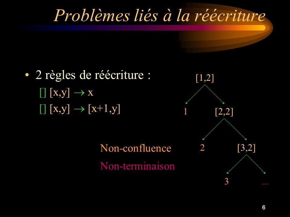 17 Automate de filtrage Analyse des 3 règles f(a,g(a)) a f(g(b),g(b)) c f(x,g(c)) b f * g b g b g a g a c Sujet : f(g(a),g(c)) Automate de filtrage non-déterministe Non-déterministe : pour sélectionner un motif pour trouver tous les motifs