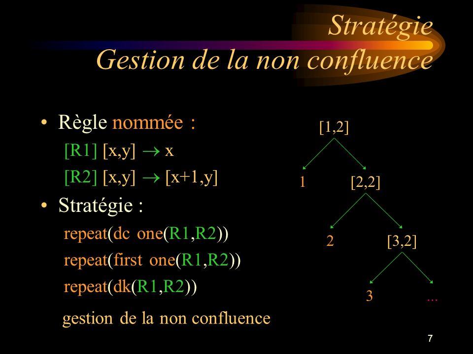 7 Stratégie Règle nommée : [R1] [x,y] x [R2] [x,y] [x+1,y] Stratégie : repeat(dc one(R1,R2)) repeat(first one(R1,R2)) repeat(dk(R1,R2)) [1,2] 1[2,2] 2[3,2] 3...
