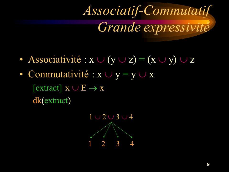 30 Résultats expérimentaux Requête : and(a 1,…,a 6 ) = not(or(not(a 1 ),…,not(a 6 ))) CiME :>24h OBJ :>24h OTTER :>10mn (plus de mémoire) ReDuX :20mn RRL :>4h (plus de mémoire) Spike :>24h Brute :2.25 sec Maude :0.153 sec ELAN :0.332 sec