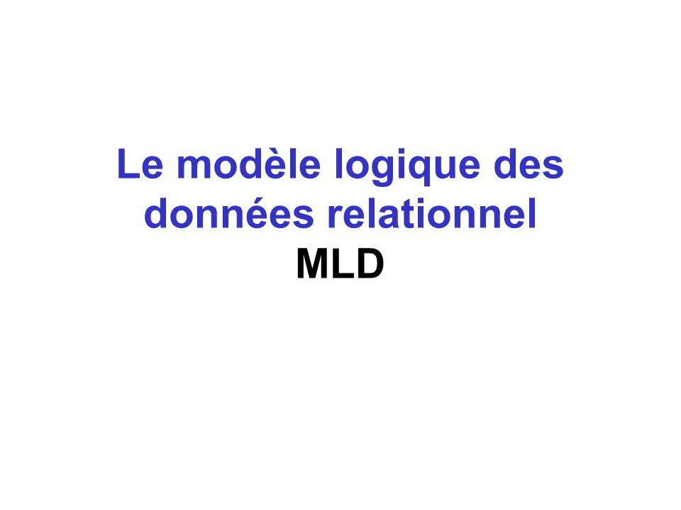 Le modèle logique des données relationnel MLD
